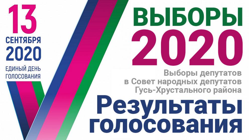Предварительные результаты выборов в районный Совет народных депутатов